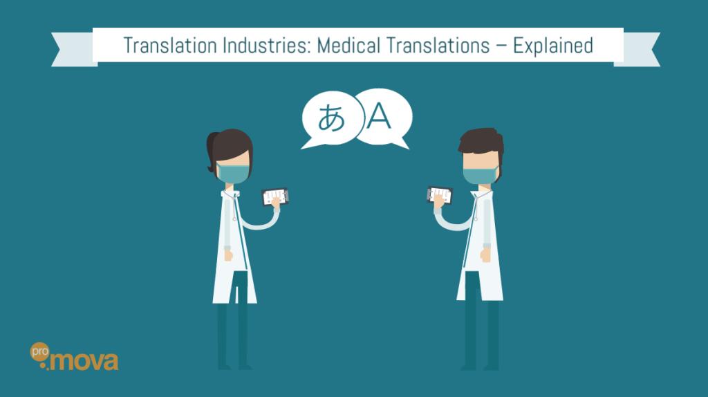 Medical Translations