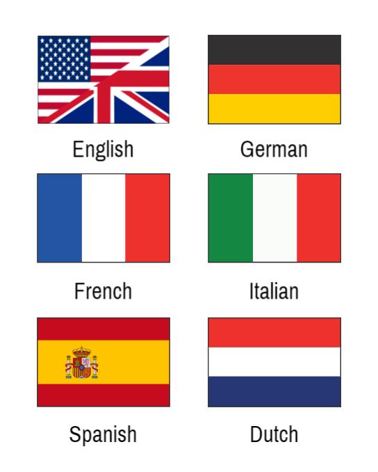 Source Languages